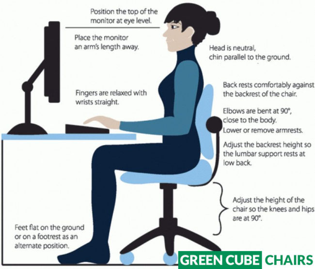 Should My Feet Be Flat On The Ground, What Height Should My Desk Be